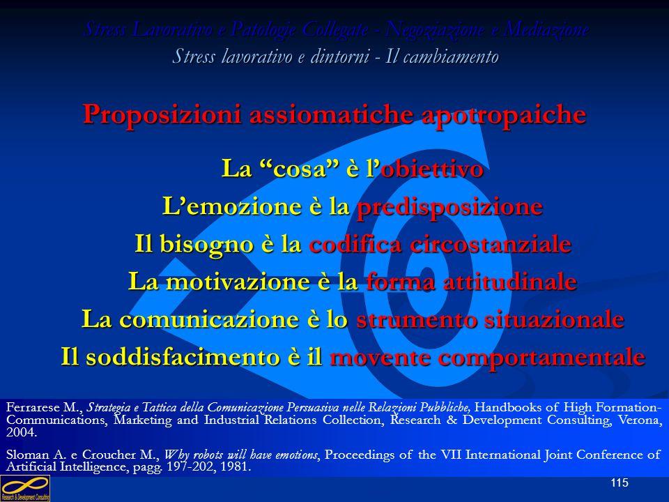 Proposizioni assiomatiche apotropaiche
