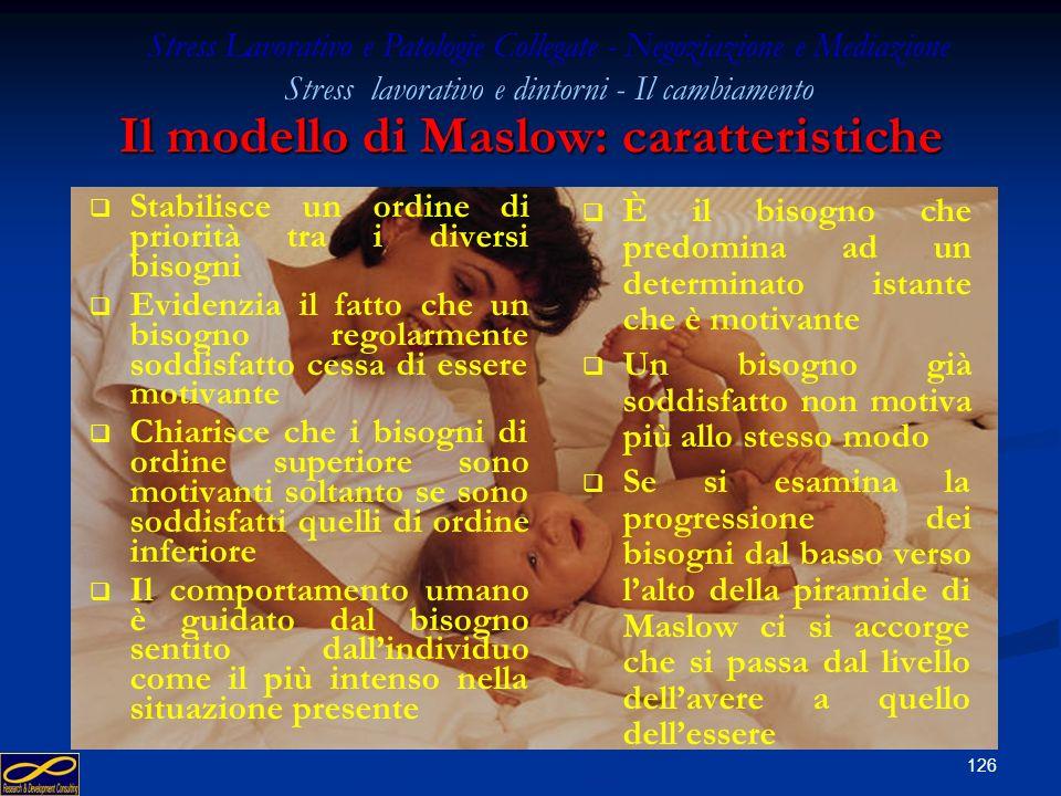 Il modello di Maslow: caratteristiche