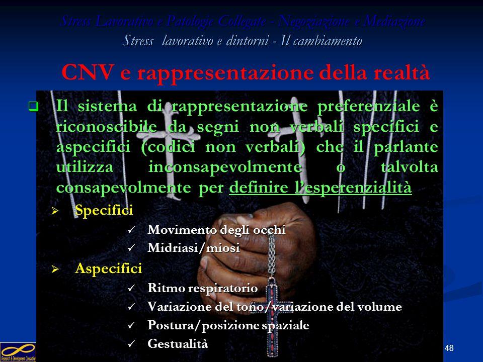 CNV e rappresentazione della realtà