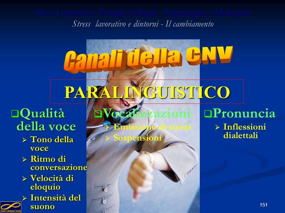 PARALINGUISTICO Canali della CNV Qualità della voce Vocalizzazioni