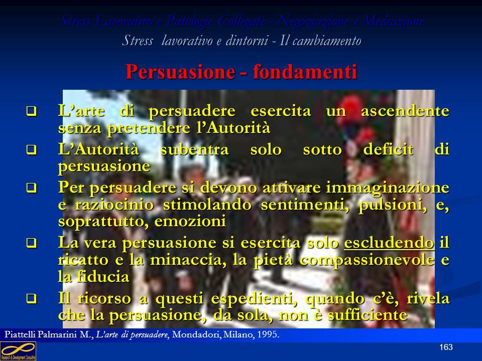 Persuasione - fondamenti