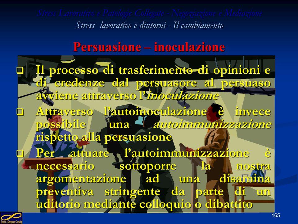 Persuasione – inoculazione