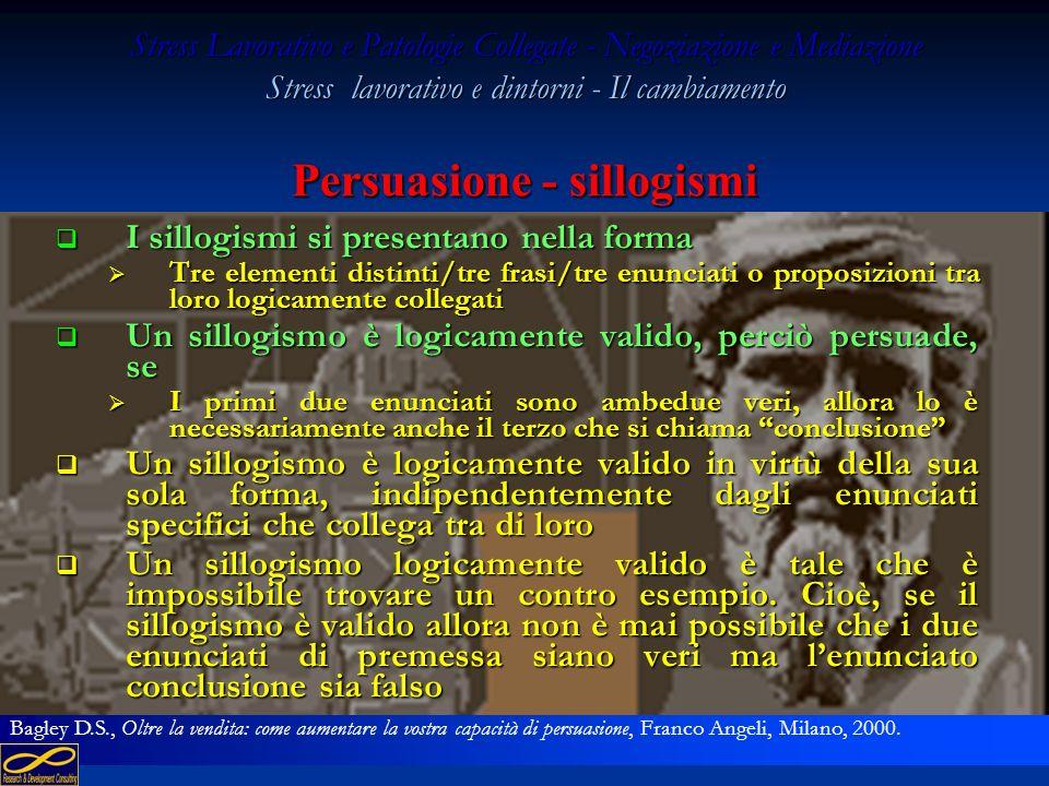 Persuasione - sillogismi