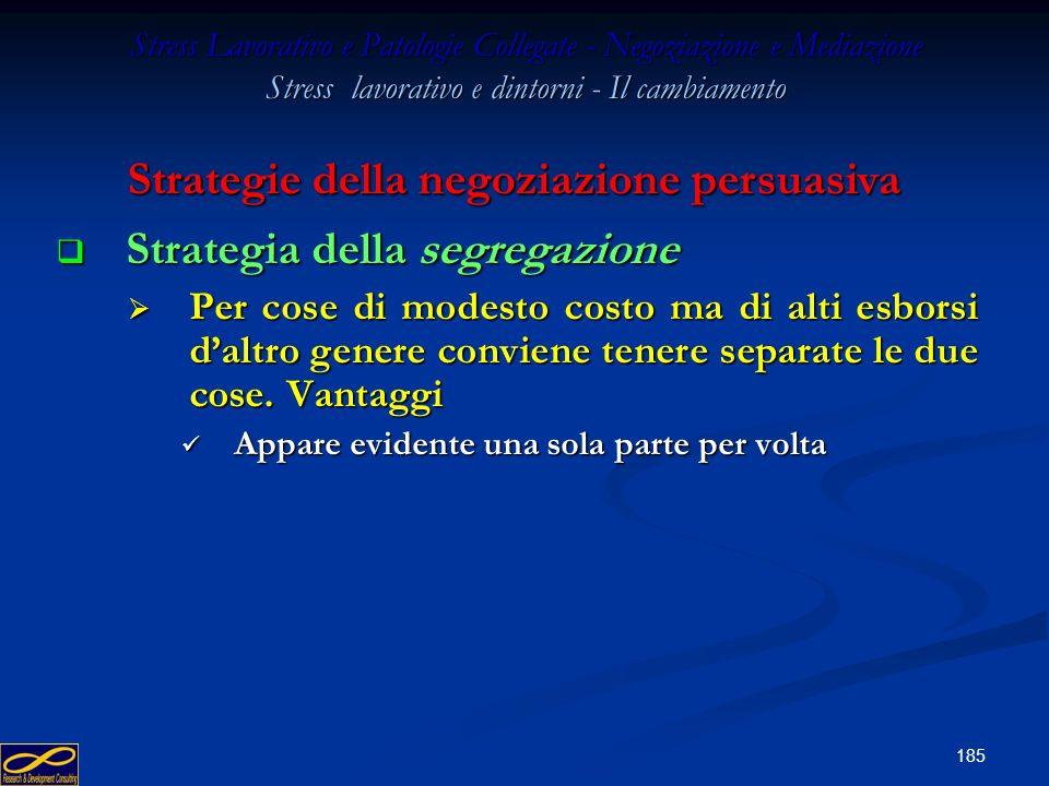 Strategie della negoziazione persuasiva