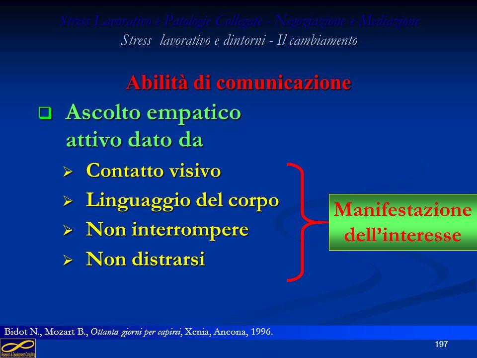 Abilità di comunicazione Manifestazione dell'interesse