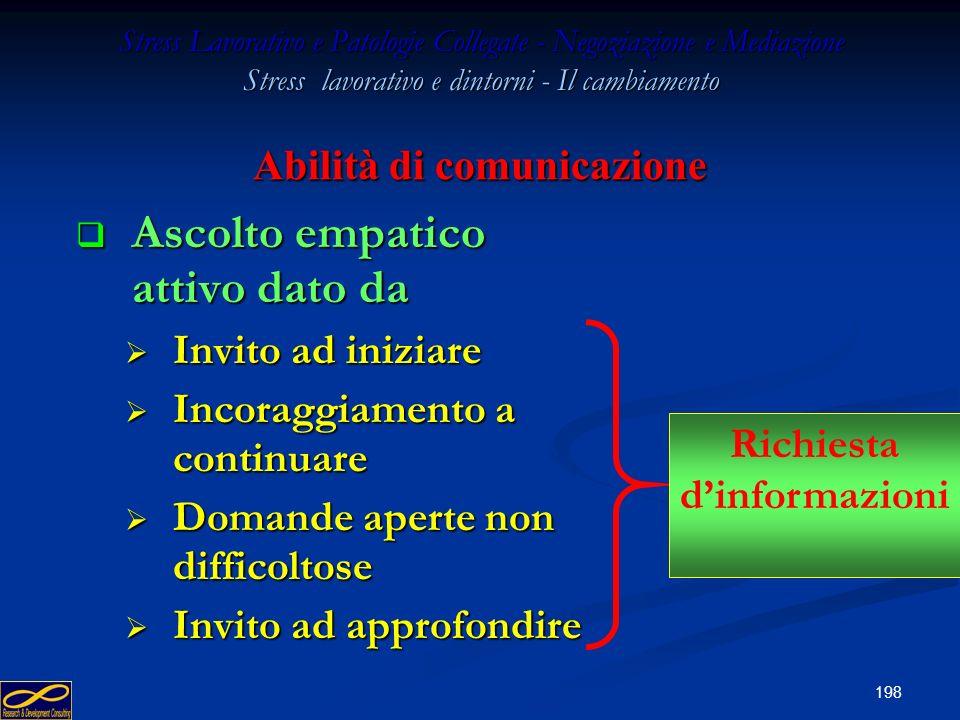 Abilità di comunicazione Richiesta d'informazioni