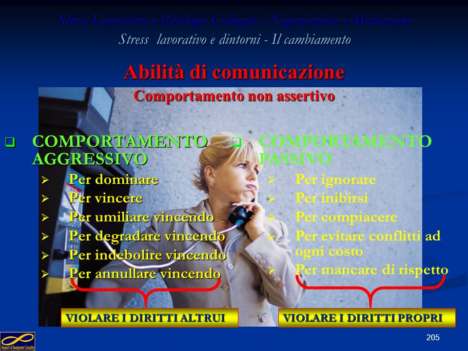 Abilità di comunicazione Comportamento non assertivo