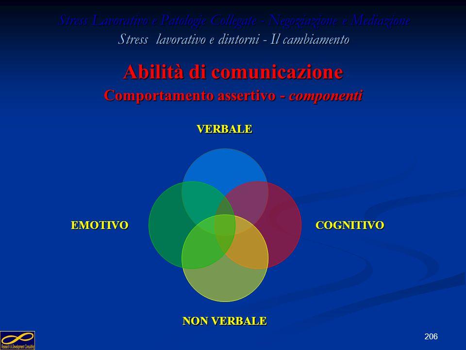 Abilità di comunicazione Comportamento assertivo - componenti