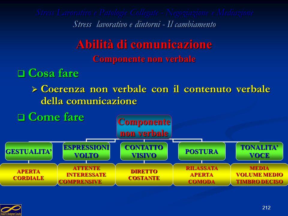 Abilità di comunicazione Componente non verbale