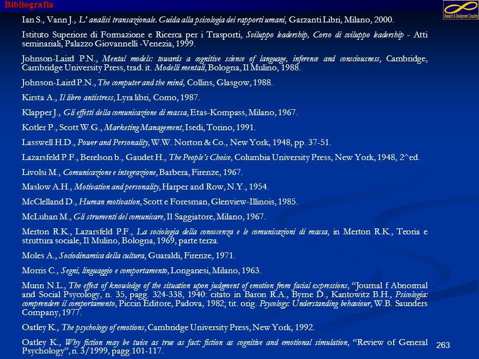 Bibliografia Ian S., Vann J., L analisi transazionale. Guida alla psicologia dei rapporti umani, Garzanti Libri, Milano, 2000.
