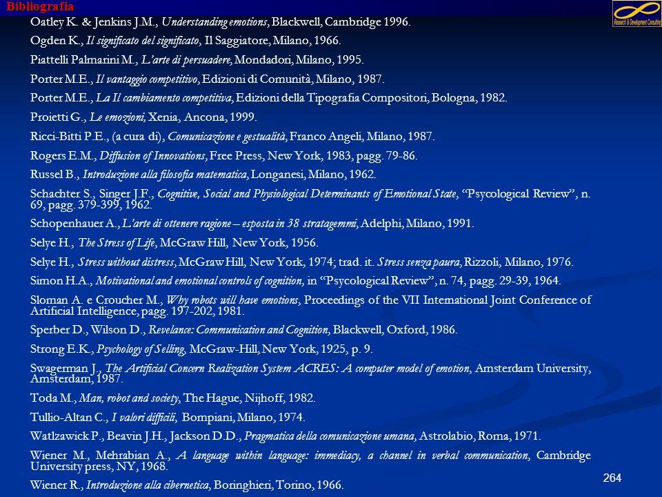 Bibliografia Oatley K. & Jenkins J.M., Understanding emotions, Blackwell, Cambridge 1996.