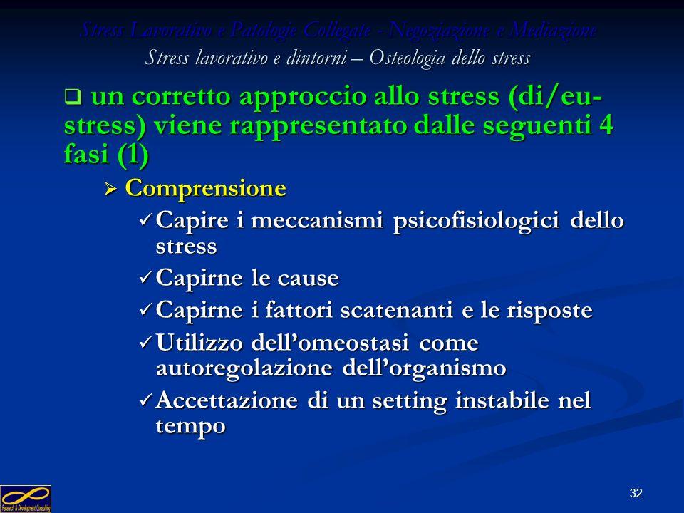 Stress Lavorativo e Patologie Collegate - Negoziazione e Mediazione Stress lavorativo e dintorni – Osteologia dello stress