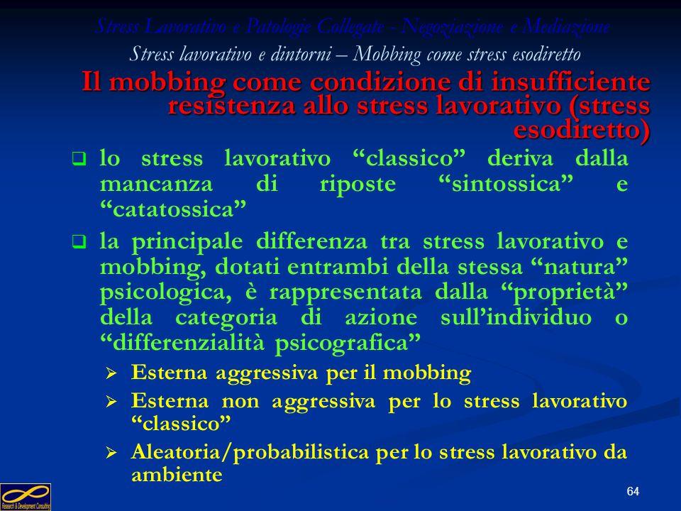 Stress Lavorativo e Patologie Collegate - Negoziazione e Mediazione Stress lavorativo e dintorni – Mobbing come stress esodiretto