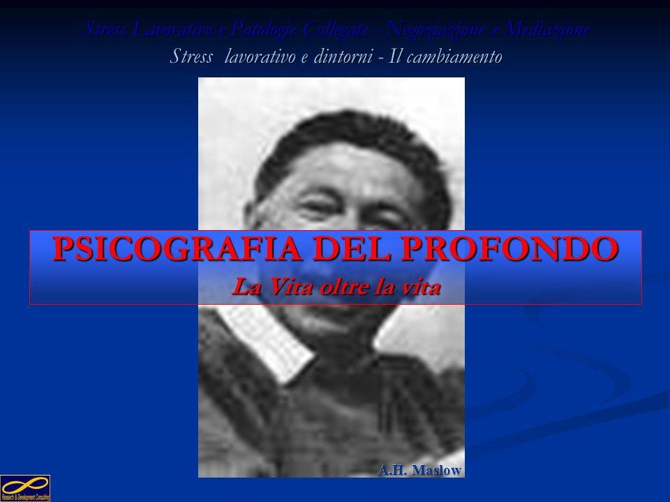 PSICOGRAFIA DEL PROFONDO