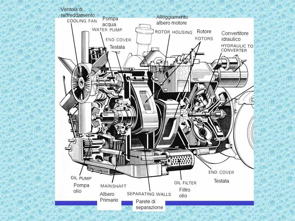 Ventola di raffreddamento. Pompa. acqua. Alloggiamento. albero motore. Rotore. Convertitore. idraulico.