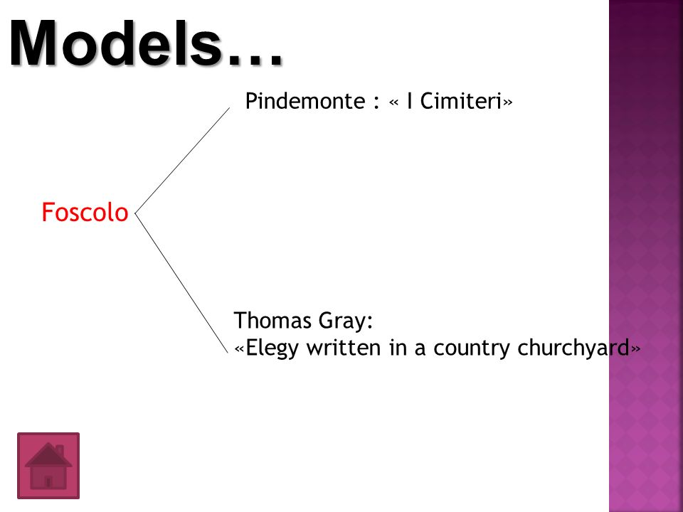 Models… Foscolo Pindemonte : « I Cimiteri» Thomas Gray: