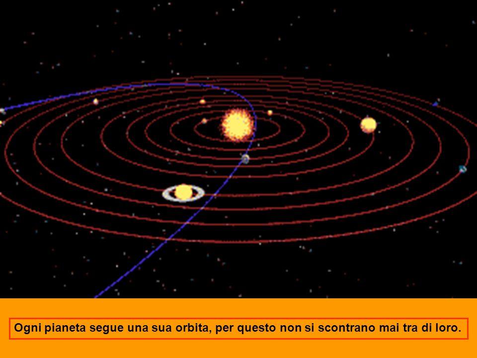 Ogni pianeta segue una sua orbita, per questo non si scontrano mai tra di loro.