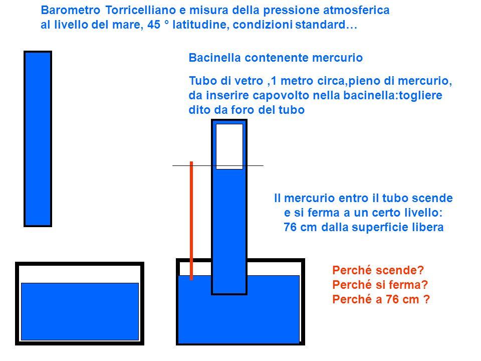 Barometro Torricelliano e misura della pressione atmosferica al livello del mare, 45 ° latitudine, condizioni standard…