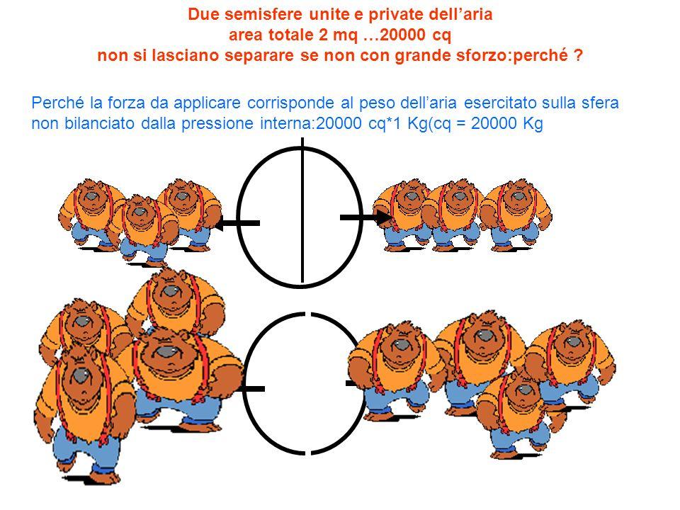 Due semisfere unite e private dell'aria area totale 2 mq …20000 cq non si lasciano separare se non con grande sforzo:perché