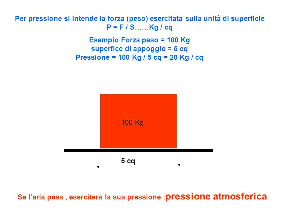 Per pressione si intende la forza (peso) esercitata sulla unità di superficie P = F / S……Kg / cq