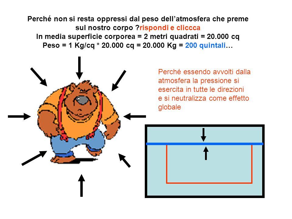 Perché non si resta oppressi dal peso dell'atmosfera che preme sul nostro corpo rispondi e cliccca In media superficie corporea = 2 metri quadrati = 20.000 cq Peso = 1 Kg/cq * 20.000 cq = 20.000 Kg = 200 quintali…