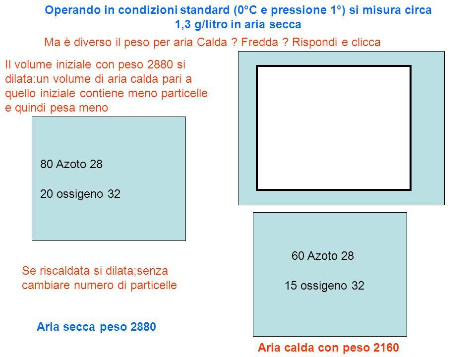 Operando in condizioni standard (0°C e pressione 1°) si misura circa 1,3 g/litro in aria secca