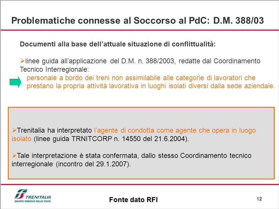 Problematiche connesse al Soccorso al PdC: D.M. 388/03