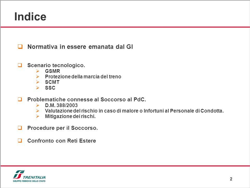 Indice Normativa in essere emanata dal GI Scenario tecnologico.