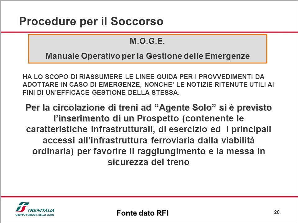 Manuale Operativo per la Gestione delle Emergenze