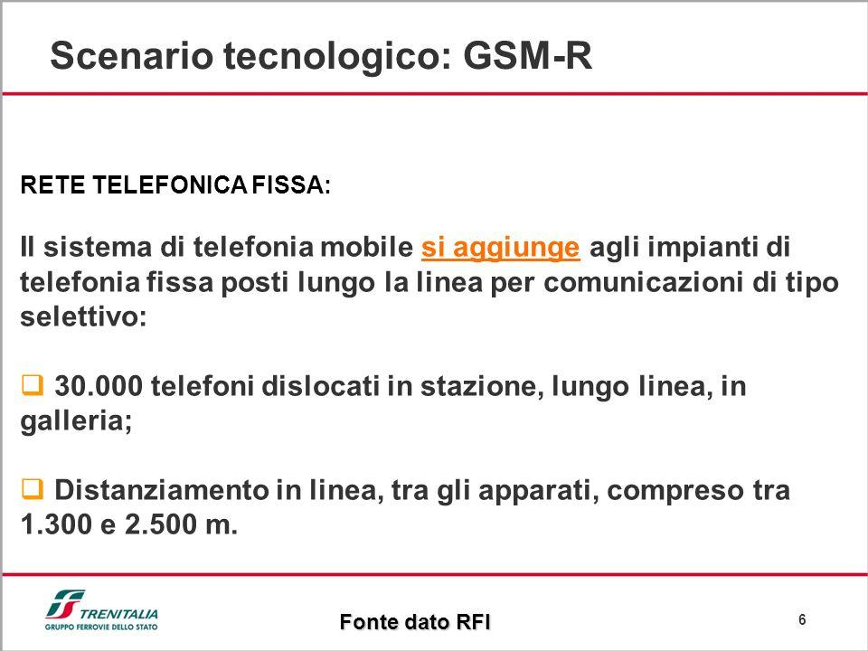 Scenario tecnologico: GSM-R