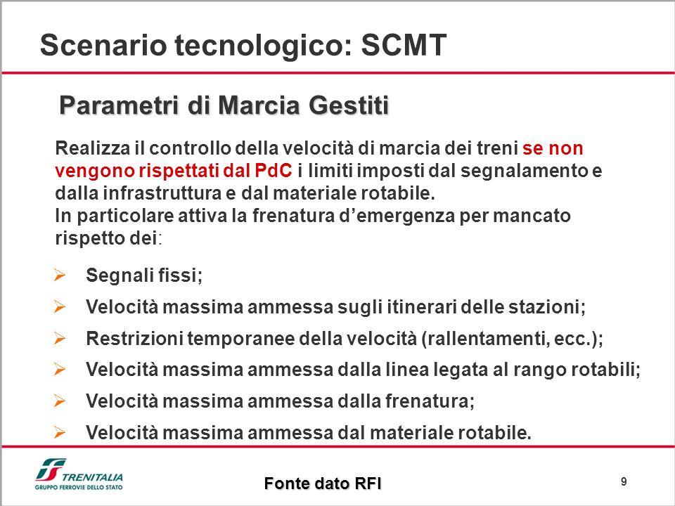 Scenario tecnologico: SCMT