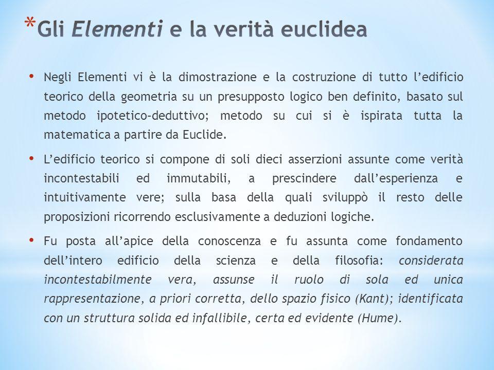 Negli Elementi vi è la dimostrazione e la costruzione di tutto l'edificio teorico della geometria su un presupposto logico ben definito, basato sul metodo ipotetico–deduttivo; metodo su cui si è ispirata tutta la matematica a partire da Euclide.