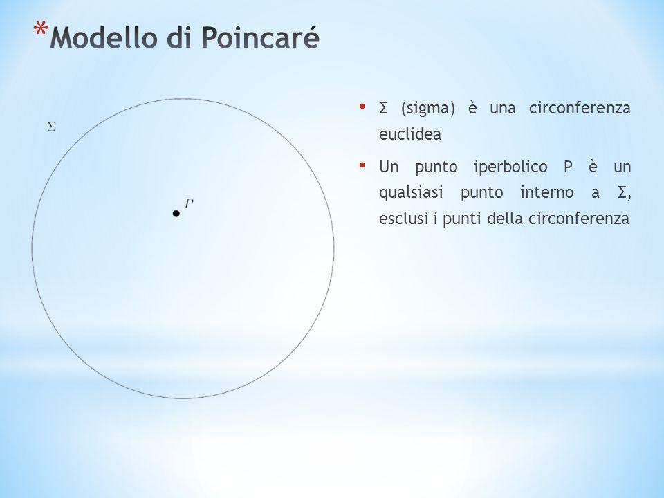 Modello di Poincaré Σ (sigma) è una circonferenza euclidea