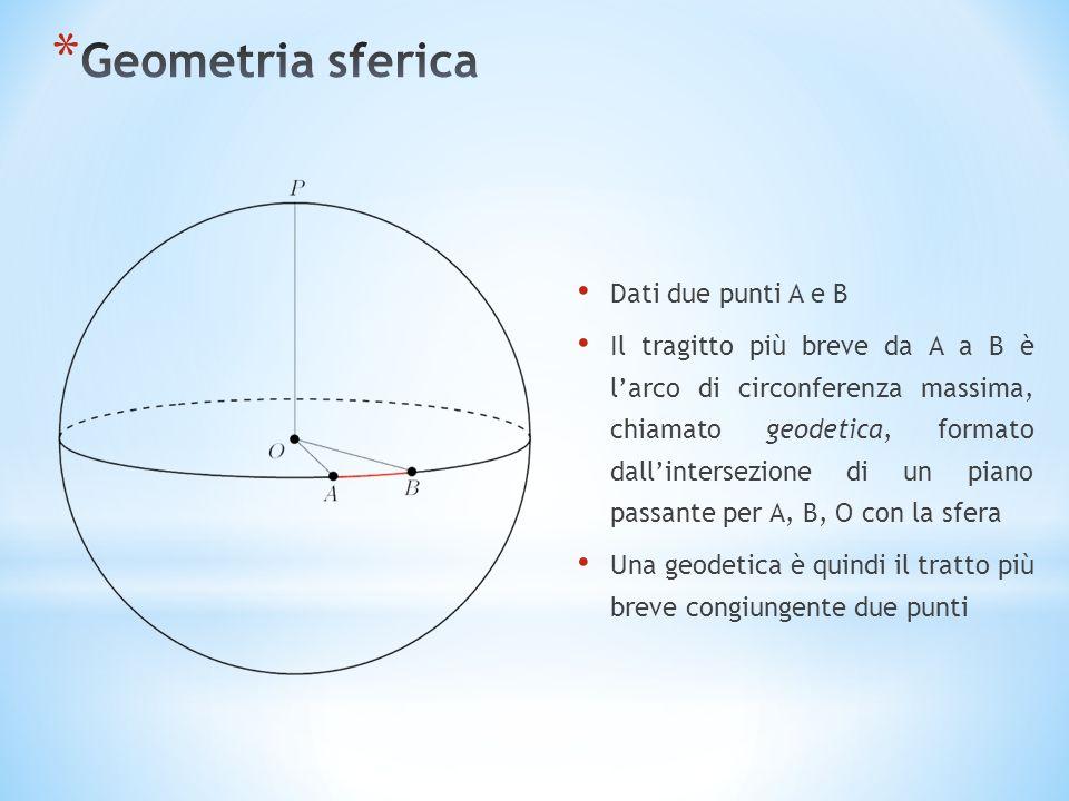 Geometria sferica Dati due punti A e B