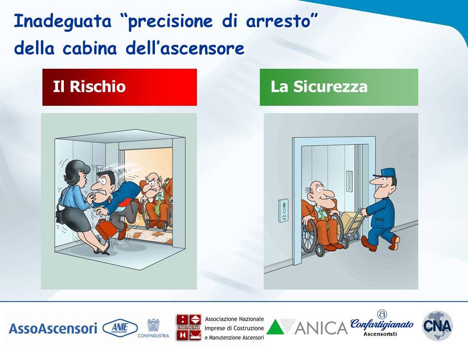 Impianti in servizio in italia ppt scaricare for Planimetrie della cabina di log