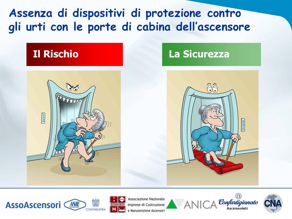 Assenza di dispositivi di protezione contro gli urti con le porte di cabina dell'ascensore