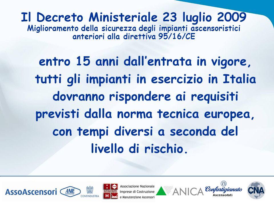 Il Decreto Ministeriale 23 luglio 2009 Miglioramento della sicurezza degli impianti ascensoristici anteriori alla direttiva 95/16/CE