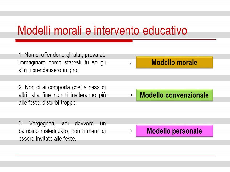 Modello convenzionale