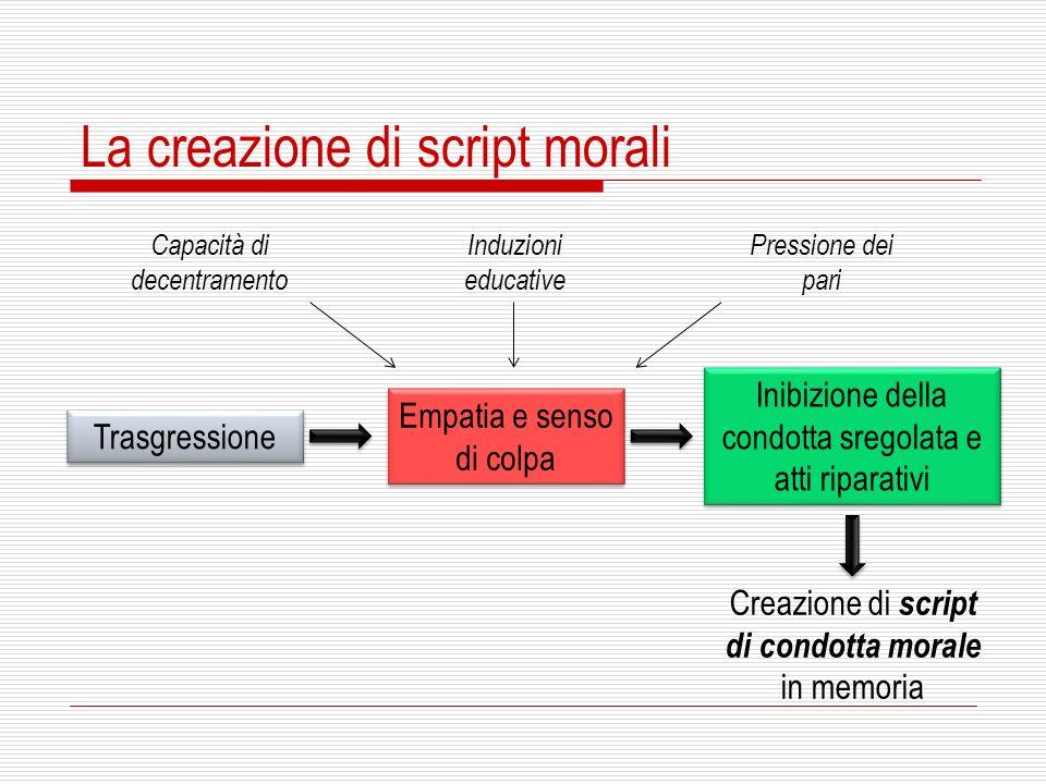 La creazione di script morali