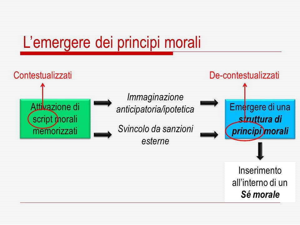 L'emergere dei principi morali