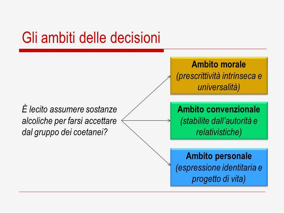 Gli ambiti delle decisioni