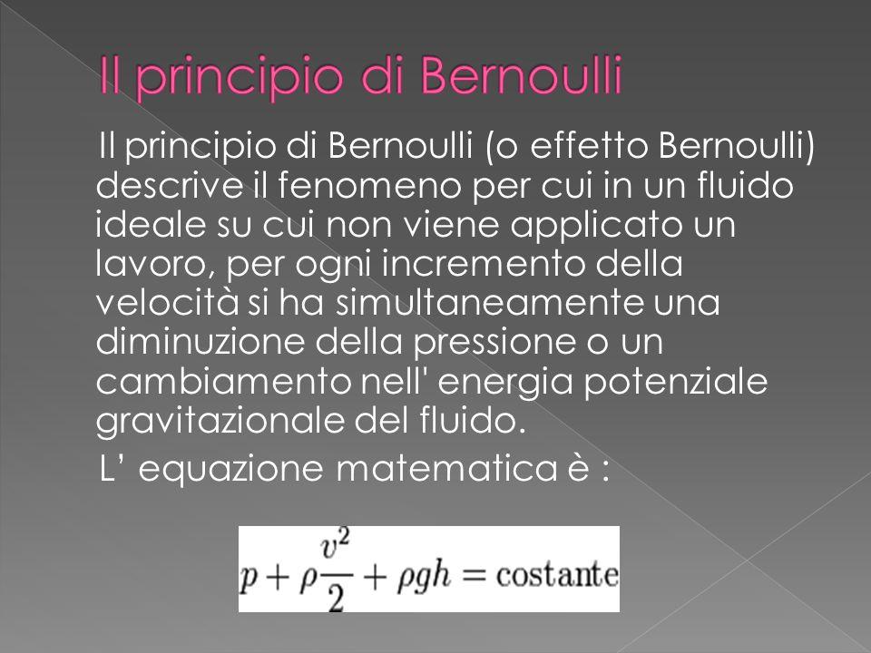Il principio di Bernoulli
