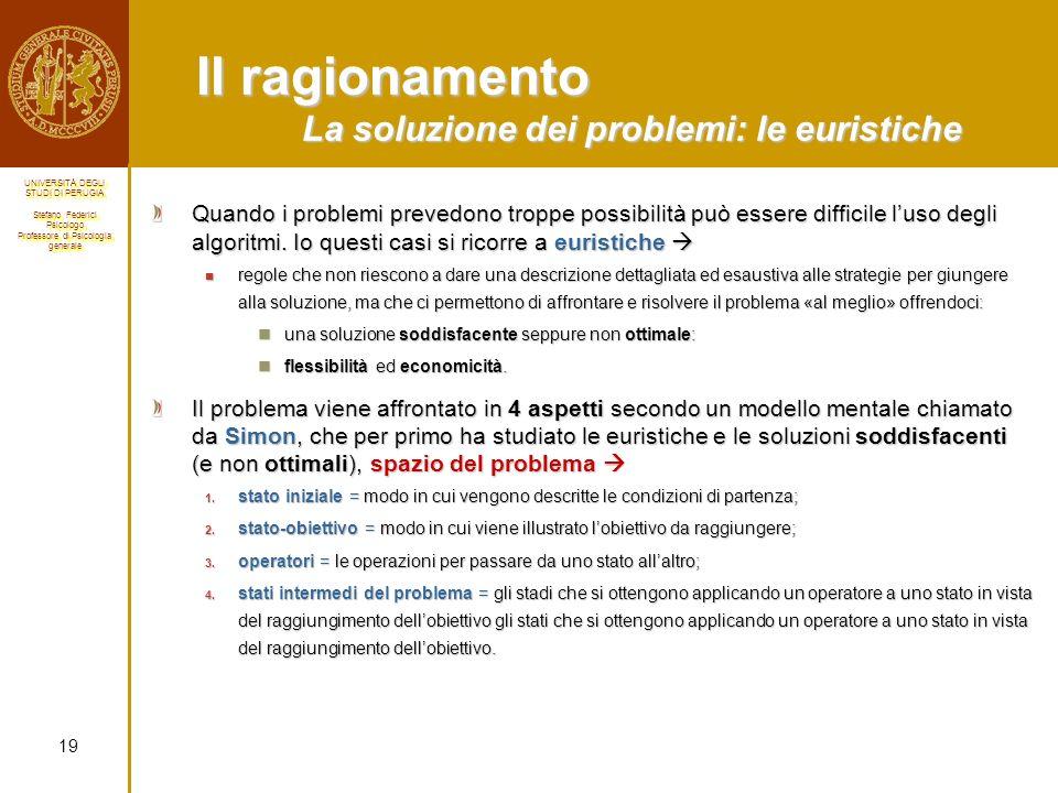 Il ragionamento La soluzione dei problemi: le euristiche