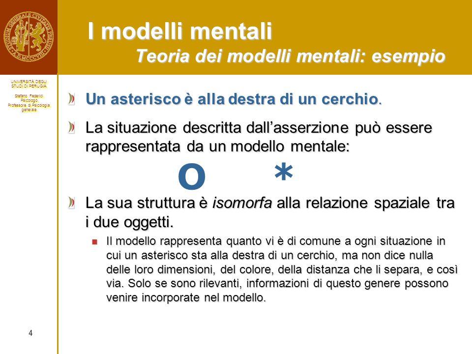I modelli mentali Teoria dei modelli mentali: esempio