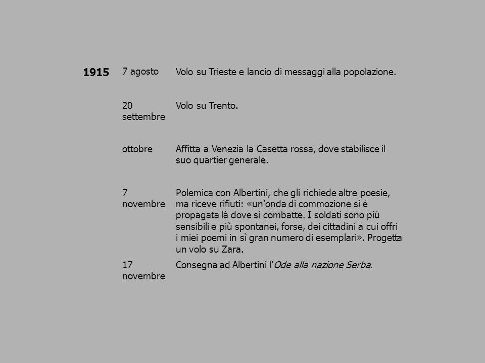 1915 7 agosto Volo su Trieste e lancio di messaggi alla popolazione.