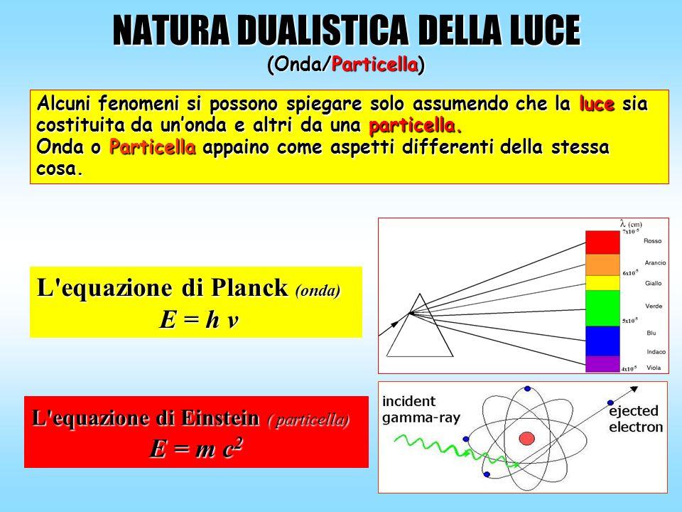 NATURA DUALISTICA DELLA LUCE (Onda/Particella)