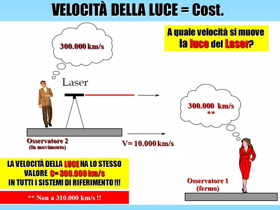 VELOCITÀ DELLA LUCE = Cost.