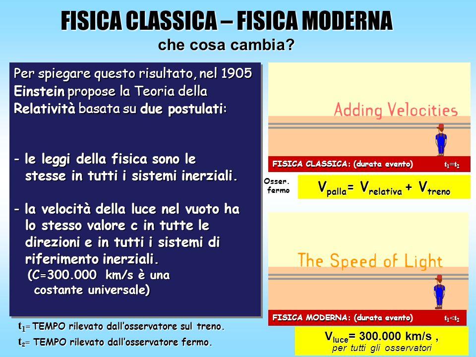FISICA CLASSICA – FISICA MODERNA che cosa cambia