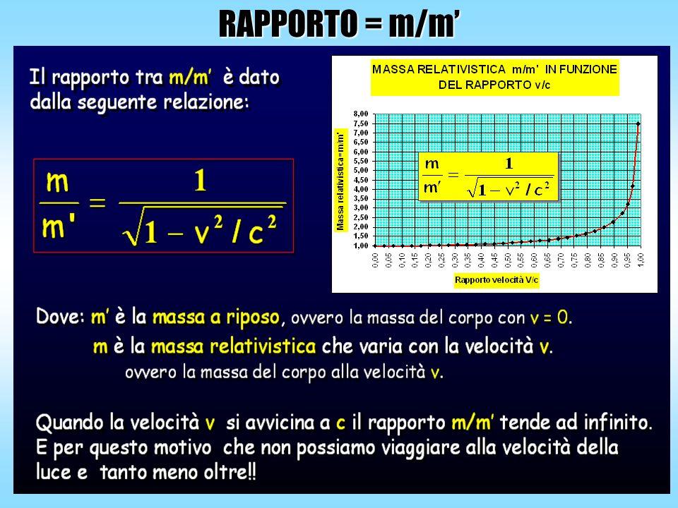 RAPPORTO = m/m'