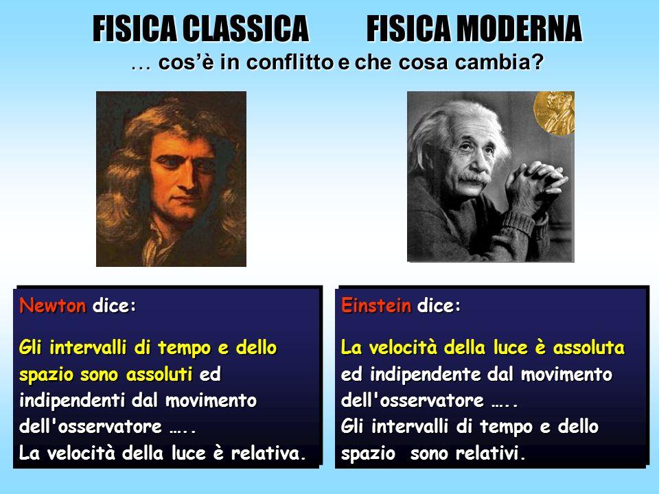 FISICA CLASSICA FISICA MODERNA … cos'è in conflitto e che cosa cambia